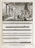 Serrurerie, Fers Marchands, Encyclopedie Methodique, Planches, Tom IV