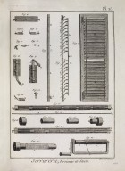 Serrurerie, Persienne et Storts, Encyclopedie Methodique, Planches, Tom IV