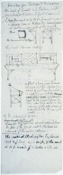 """Monticello, notes and sketches relating to """"Benches for porticos & terrasses"""", recto"""