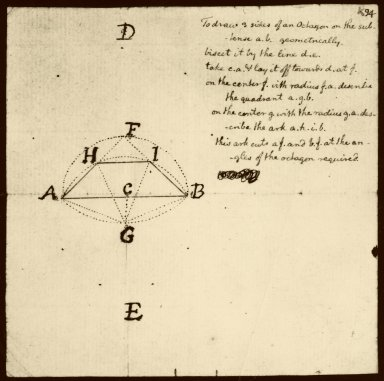 Monticello, Jefferson on drawing octagons