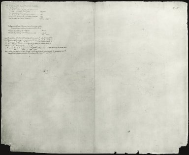 Monticello, plat of estate lands, verso