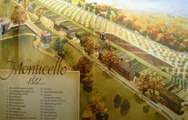Monticello, World Book rendering, Conjectural views of Mulberry Row