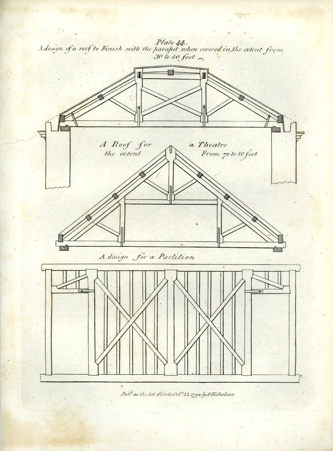 The Carpenter's New Guide: Being a Complete Book of Lines for Carpentry and Joinery, Plate 41